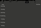 Krijtbordfolie familieplanner vogel   Muur & Stickers