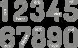 Muursticker cijfers | muurenstickers.nl